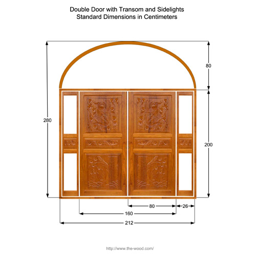 Door size good standard door dimensions single door size for Door dimensions