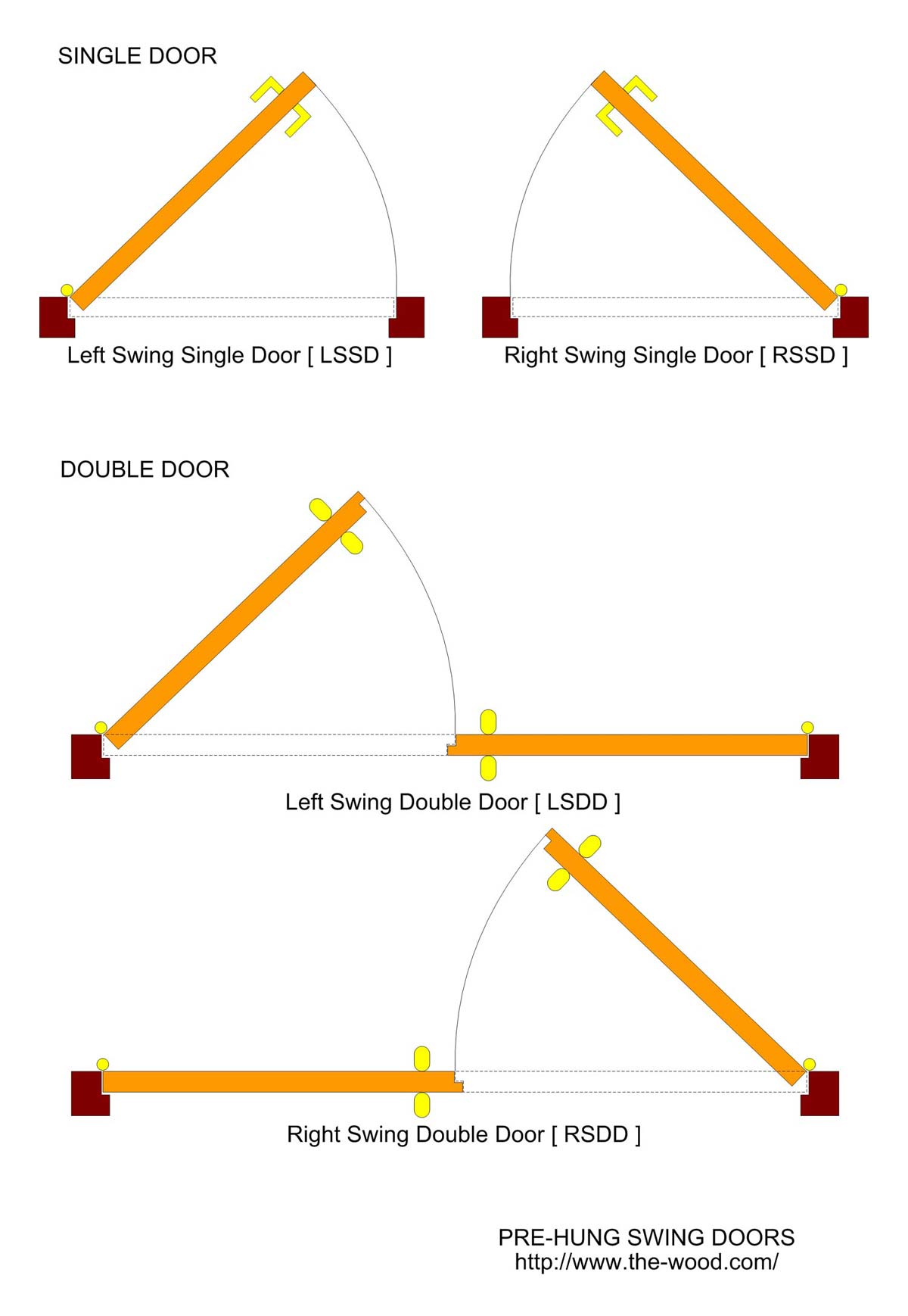 Wooden Door Technical Specifications The-Wood