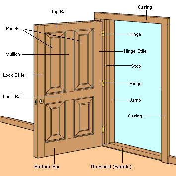 Image Number 70 Of Dictionary Door Jamb ...\\\\\\\\\\\\