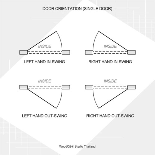 Door Swing Elevation & Just My Two Cents But As A Mechanical ...